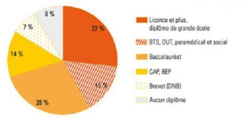 Graph15_EN_chiffres_2012_2013_262616