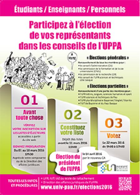 Pau 149930_affiche-elections250px